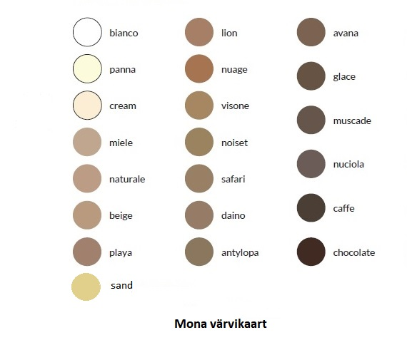 Mona värvikaart