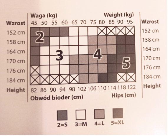 Sukkpükste suuruste tabel